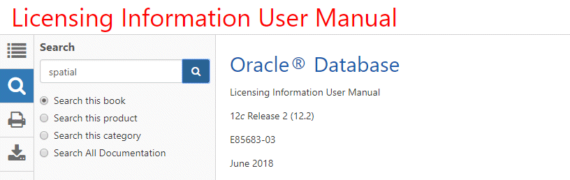 Searching in Oracle Database documentation – Learning is not